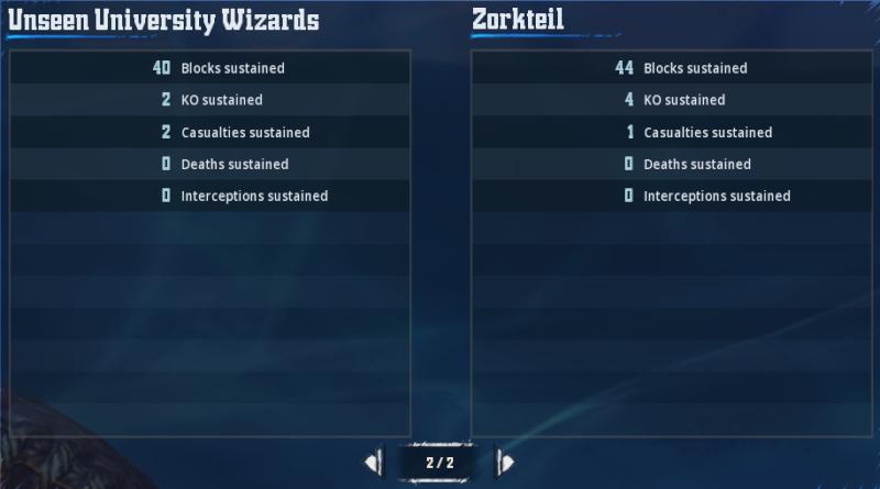 [Le Lapin Troll] Unseen University Wizards 1 - 1 Zorkteil [Wallygator] Wally210