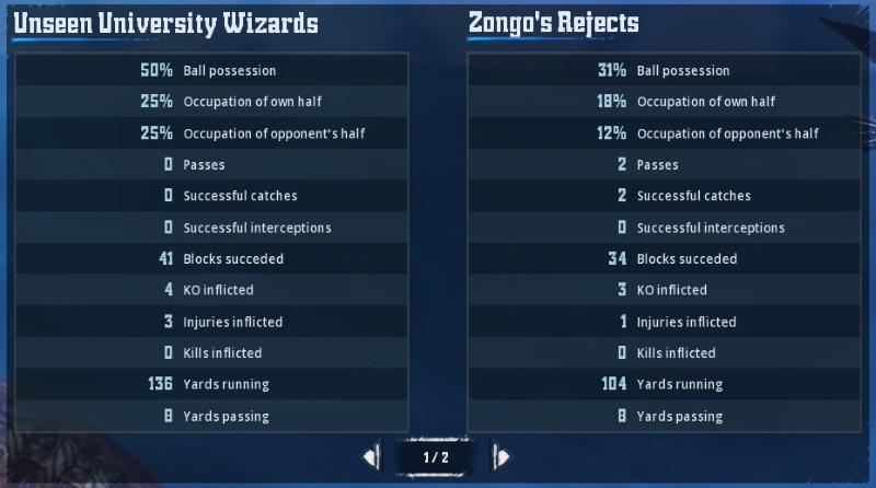 [Le Lapin Troll] Unseen University Wizards 3 - 1 Zongo's Rejetcs [Zongogo] Zongo210