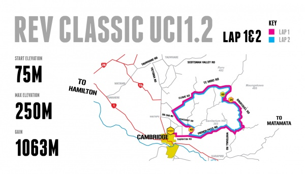 planimetria 2016 » REV Classic (1.2) » Cambridge › Cambridge (137 km)