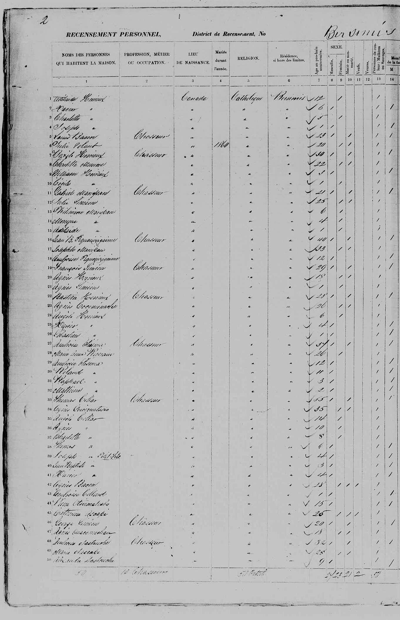 Lignée de Thomas Collard 1861_a10