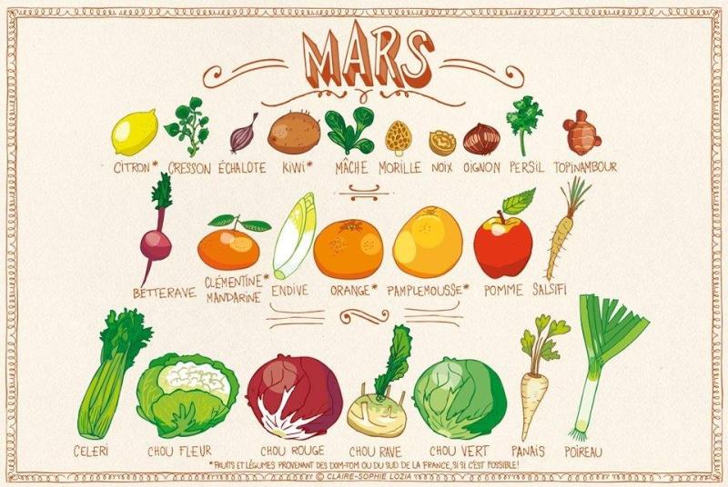 MOIS DE MARS - Page 4 Mois_d11