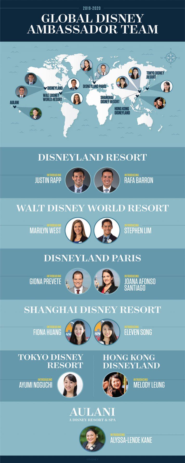 [2019-2020] Le programme Ambassadeur Disney (présentation, nouveaux Ambassadeurs...) - Page 12 Img_0618