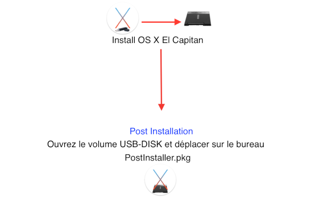 El Capitan Skylake USB - Page 2 Post11
