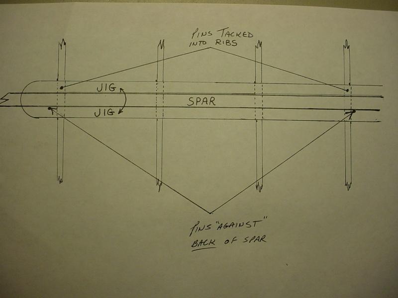 My Fancherized Twister build; 3 days til Huntersville - Page 4 Dsc03212