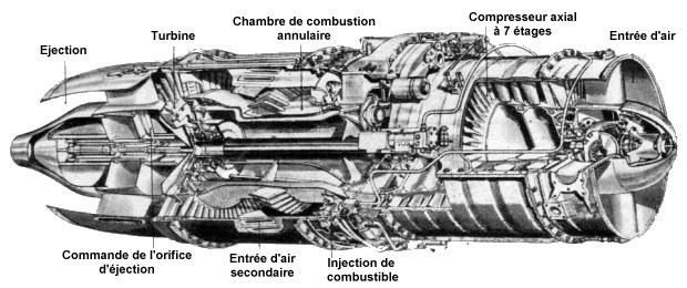 Comment la France a recruté des ingénieurs aéronautiques Allemands  Atar1010