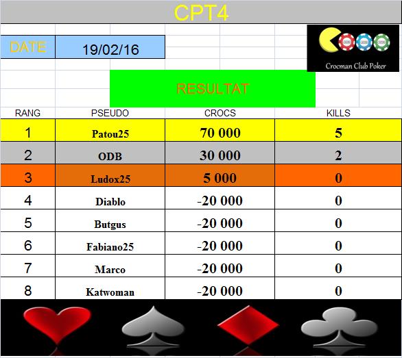CPT n°4 du 19/02/16 Cpt_410