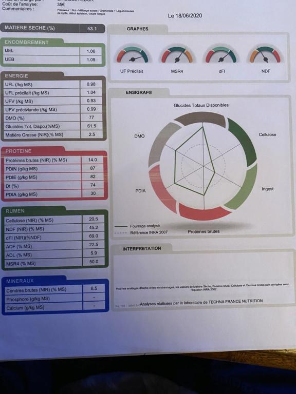 Itinéraire technique mélange Suisse  7c1a5610