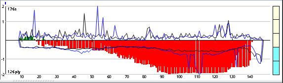 Komodo 9.4 64-bit 4CPU Gauntlet CCRL 40/40 2_110