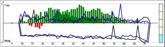 Komodo 9.4 64-bit 4CPU Gauntlet CCRL 40/40 6_110