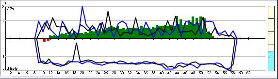 Komodo 9.4 64-bit 4CPU Gauntlet CCRL 40/40 8_110