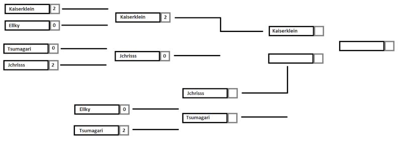 Les Groupes: Système à double-élimination - Page 6 Clacka12