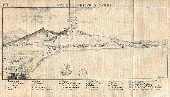 Le Vésuve, décrit par les contemporains du XVIIIe siècle Vesuve10