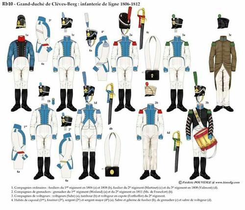 Chasseur du Régiment de Prusse 4e étranger et Grenadier du grand Duché de Clève -Berg  25a94311