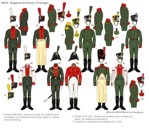 Chasseur du Régiment de Prusse 4e étranger et Grenadier du grand Duché de Clève -Berg  Ragime12