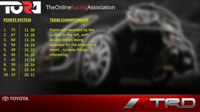Toyota Finance 86 Championship *GAUGING INTEREST*  Toyota20