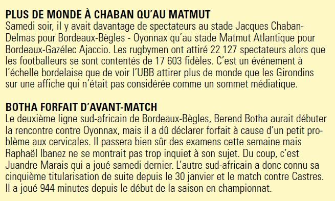TOP14 - 17ème journée : UBB / Oyonnax - Page 5 Sans_t25