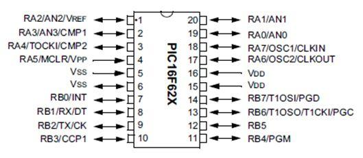 برمجة الميكروكونترولر PIC بلغة لسى مع المترجم ميكروسى برو خطوة بخطوة : 1013
