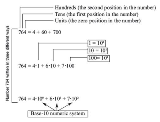 برمجة الميكروكونترولر PIC بلغة لسى مع المترجم ميكروسى برو خطوة بخطوة : 116