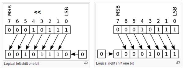 عوامل الإزاحة المخصصة للتعامل مع البتات المنفردة Bitwise Shift Operators 124