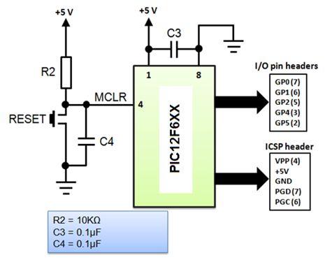 سلسلة الميكروكونترولر PIC12F6XX : 218