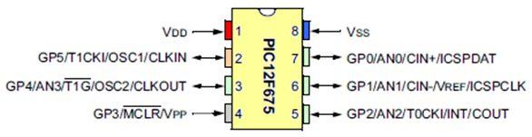 برمجة الميكروكونترولر PIC بلغة لسى مع المترجم ميكروسى برو خطوة بخطوة : 415