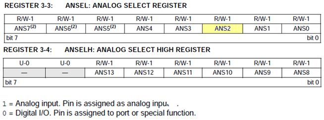 مراجعة وحدة (موديول)  المحول من تناظرى لرقمى A/D converter module 420