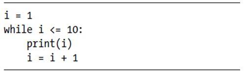 البرمجة بلغة البايثون أسئلة وأجوبة على الدرس الثانى : 510
