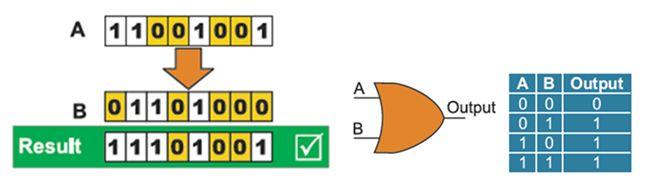 برمجة الميكروكونترولر PIC بلغة لسى مع المترجم ميكروسى برو خطوة بخطوة : 615