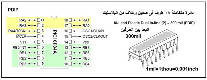 برمجة الميكروكونترولر PIC بلغة لسى مع المترجم ميكروسى برو خطوة بخطوة : 715