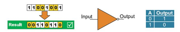 برمجة الميكروكونترولر PIC بلغة لسى مع المترجم ميكروسى برو خطوة بخطوة : 717