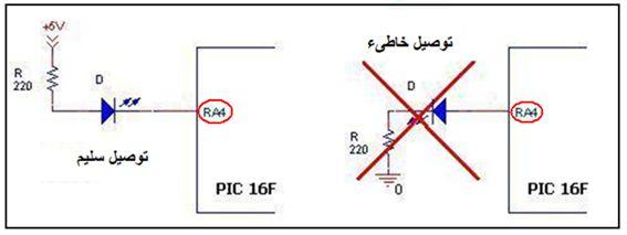 برمجة الميكروكونترولر PIC بلغة لسى مع المترجم ميكروسى برو خطوة بخطوة : 814