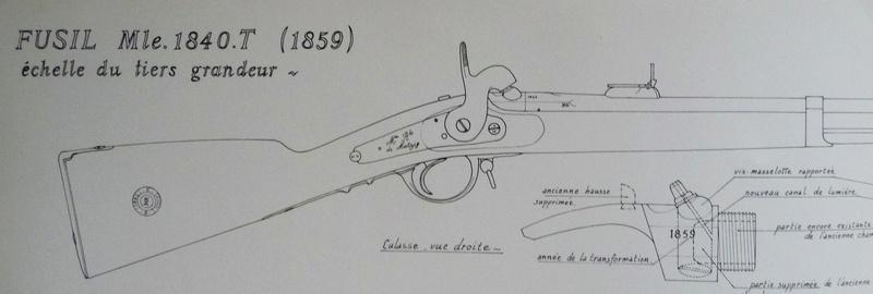 Fusil 1840 T P1170114