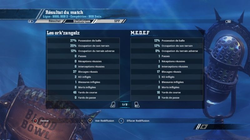 (Gally) Les ork'zangelz 1-0  Le MEDEF (lamenoire_1) Orkc210