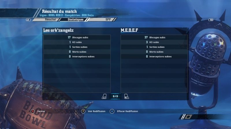 (Gally) Les ork'zangelz 1-0  Le MEDEF (lamenoire_1) Orkc310