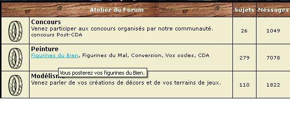 Rendre Visible tous les sous-forum aux Visiteurs Screen11