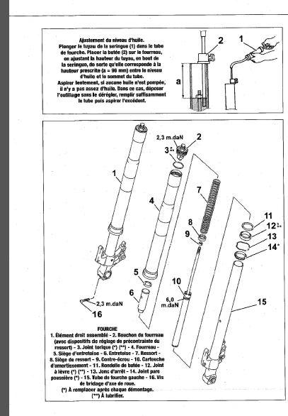 recherche revue technique en pdf ou juste page de la fourche  Captur14