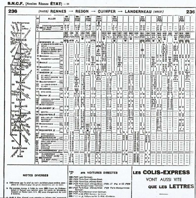HORAIRE RENNES↔QUIMPER↔LANDERNEAU (BREST) 1938 Scan-031
