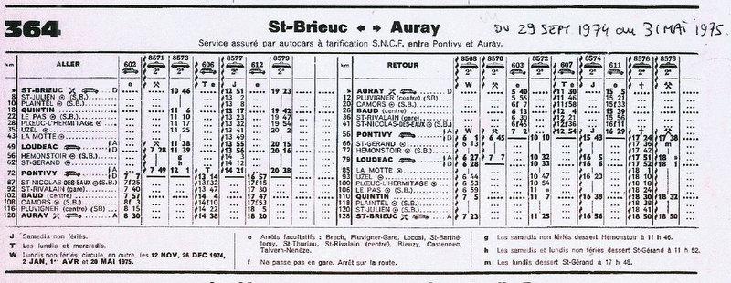 HORAIRES ST BRIEUC↔LOUDEAC↔PONTIVY↔AURAY - HIVER 1974/75 Scan28