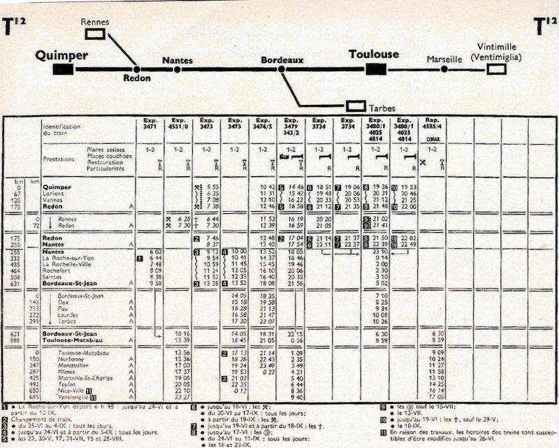 HORAIRE NANTES ↔ BORDEAUX ↔TOULOUSE ETE 1980 Scan30