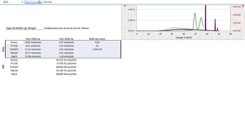 calcul de dose Image014