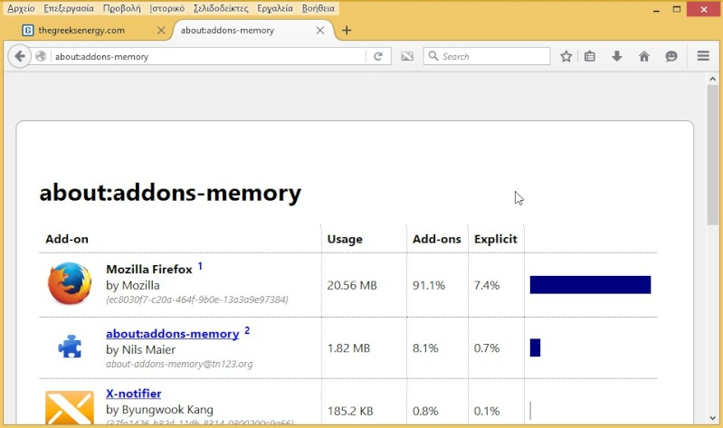 about:addons-memory 10.1 - Δείτε ποιές επεκτάσεις καναλώνουν μνήμη στον Firefox 111