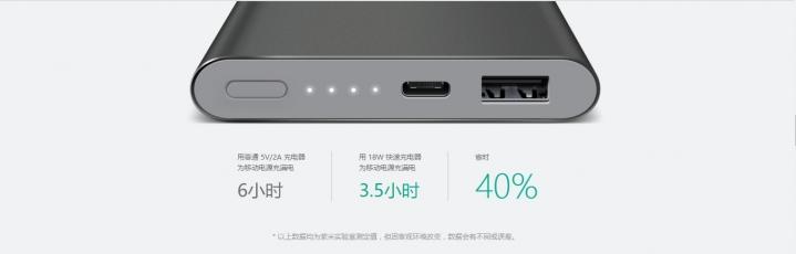 Η Xiaomi ανακοίνωσε το PowerBank Pro με USB Type-C 13065610