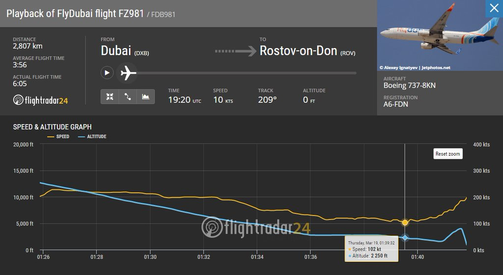 Crash Flydubai FZ981 (Rostov sur le don) - Page 2 Cd5ikh10