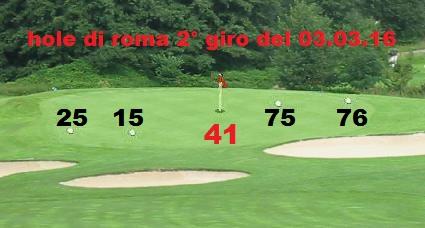  >gara Tour GOLF PGA 2016 - dal 01.03 al 05.03.16  > - Pagina 2 Base_g17