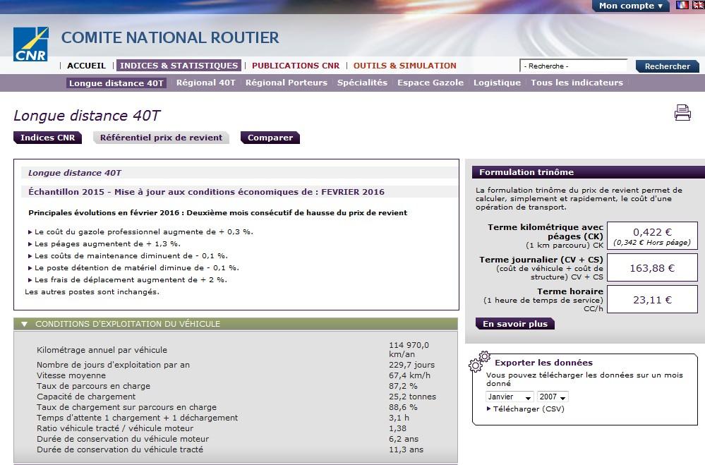 Données économiques réelles - Comité Natioanl Routier- Sans_t20