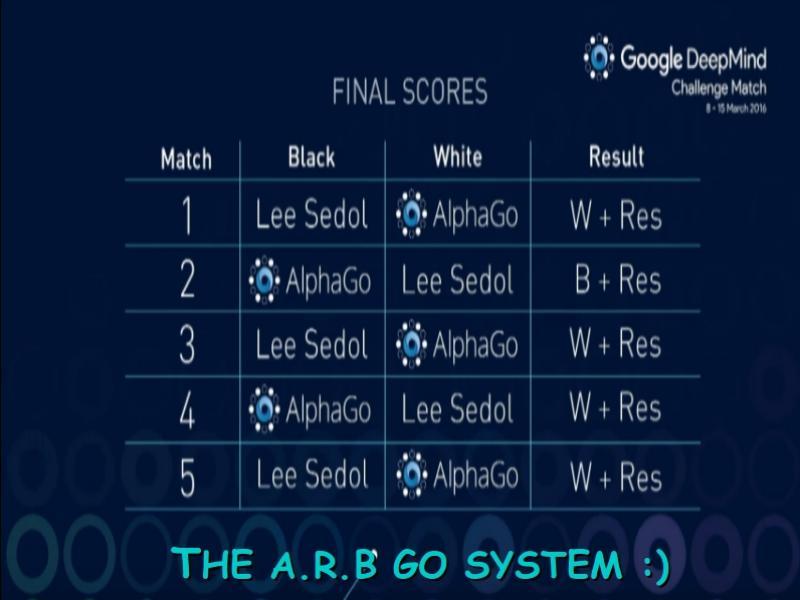 The A.R.B GO System + AlphaGo v Lee Sedol - Seoul 2016 - Prd The_ar10
