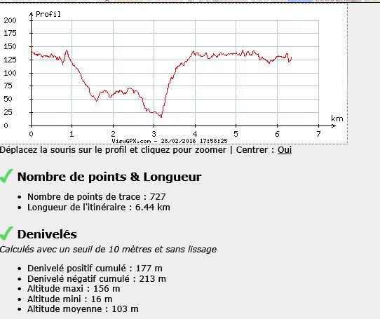 Les séances du Jeudi et du samedi au Panorama de Bonsecours    Dans ma ville .....  Rouen Dynive10