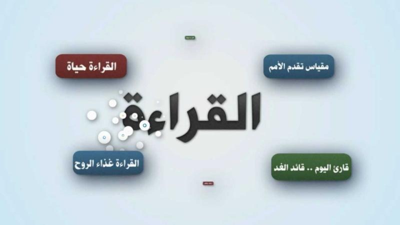 Bismillah ** 1er cours Maxres10
