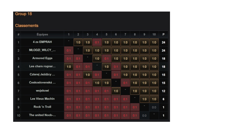 256 Bit Challenge T2 T5 T6 256_bi10