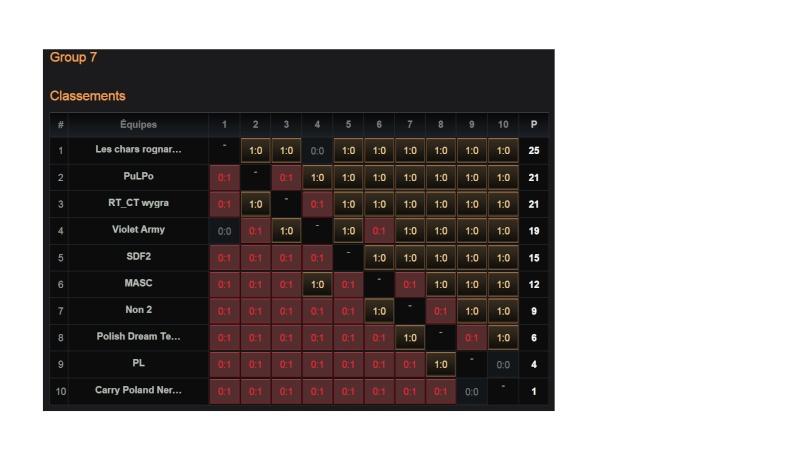 256 Bit Challenge T2 T5 T6 256_bi11